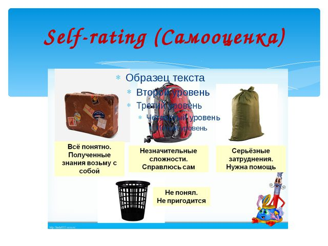 Self-rating (Самооценка)