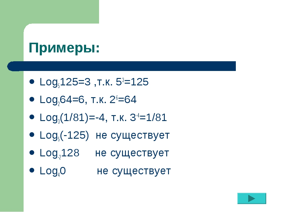 Примеры: Log5125=3 ,т.к. 53=125 Log264=6, т.к. 26=64 Log3(1/81)=-4, т.к. 3-4=...