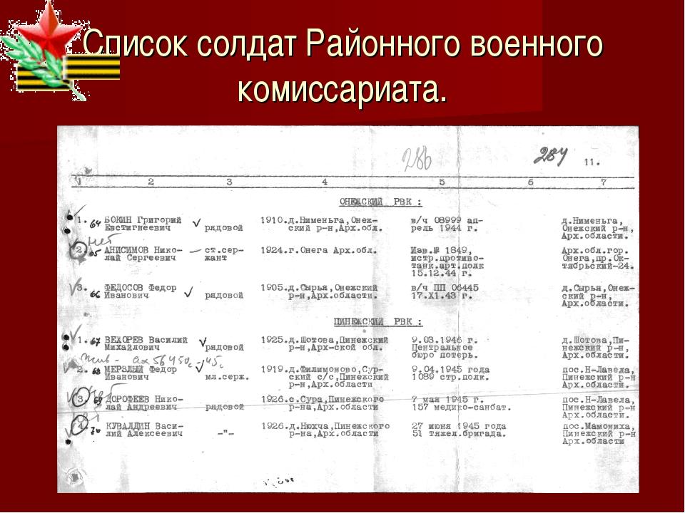 Список солдат Районного военного комиссариата.