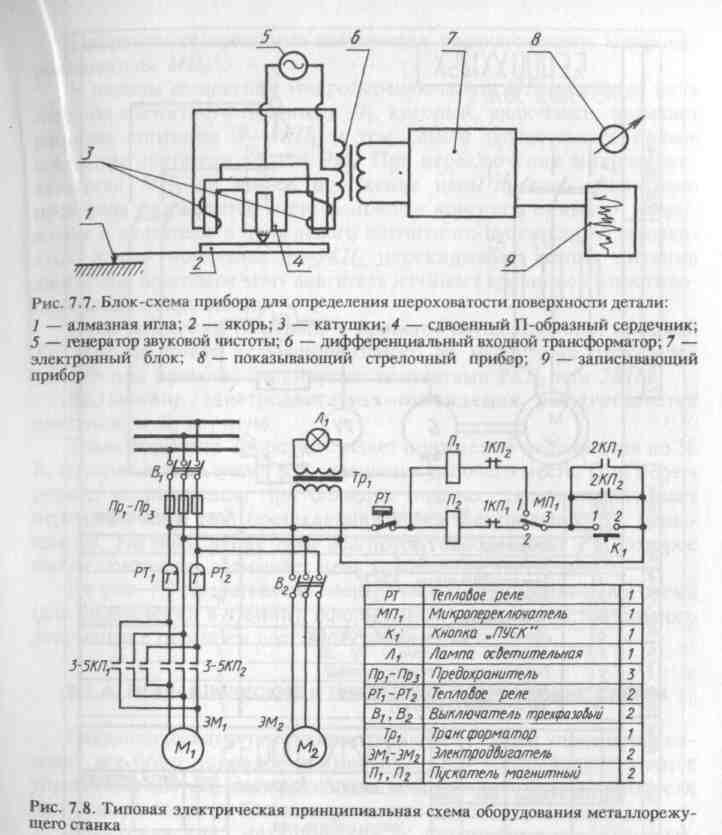 http://reftrend.ru/files/81/03a6ed348f0468ac2456913ecc21254f.html_files/rId11.jpg