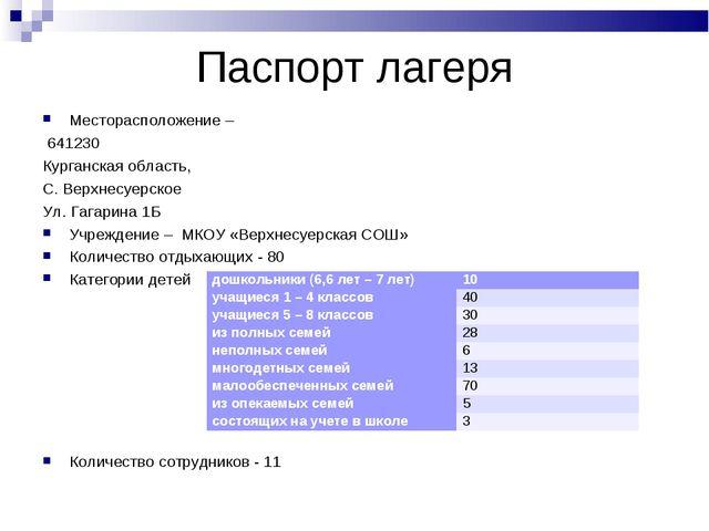 Паспорт лагеря Месторасположение – 641230 Курганская область, С. Верхнесуерск...