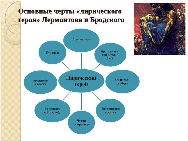 Основные черты «лирического героя» Лермонтова и Бродского