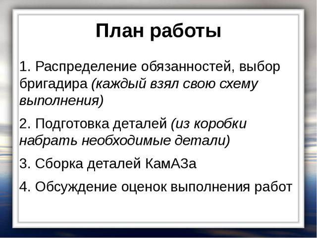 План работы 1. Распределение обязанностей, выбор бригадира (каждый взял свою...