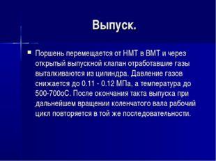Выпуск. Поршень перемещается от НМТ в ВМТ и через открытый выпускной клапан о