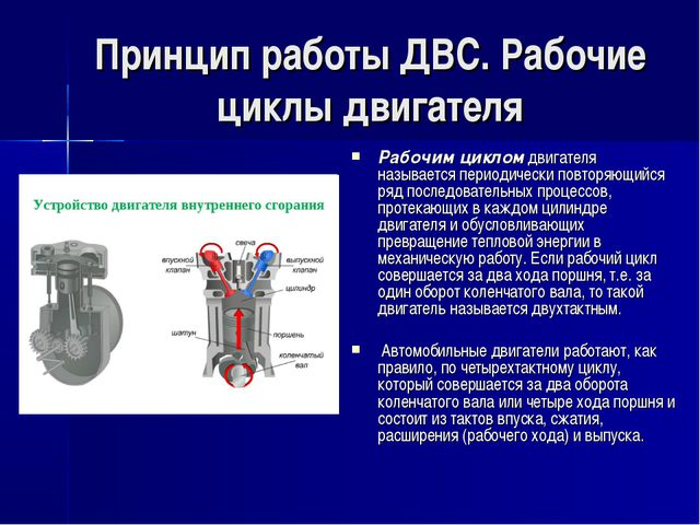 Принцип работы ДВС. Рабочие циклы двигателя Рабочим циклом двигателя называет...