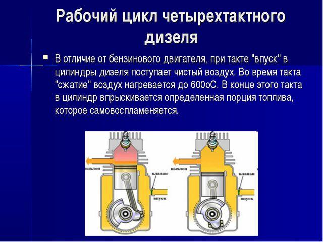 Рабочий цикл четырехтактного дизеля В отличие от бензинового двигателя, при т...