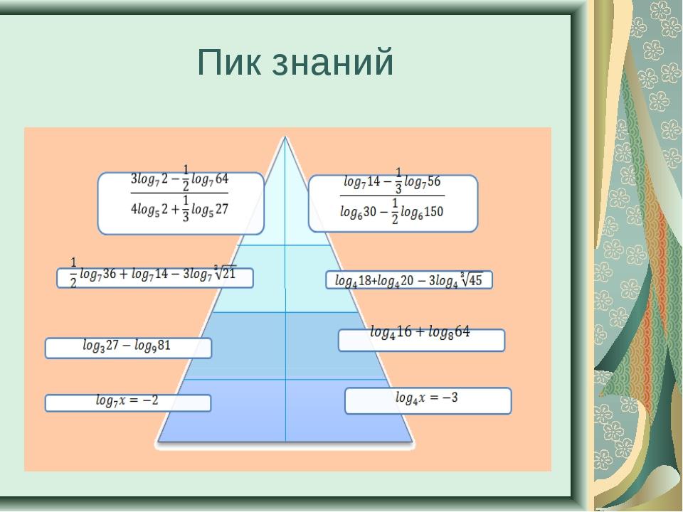 Пик знаний