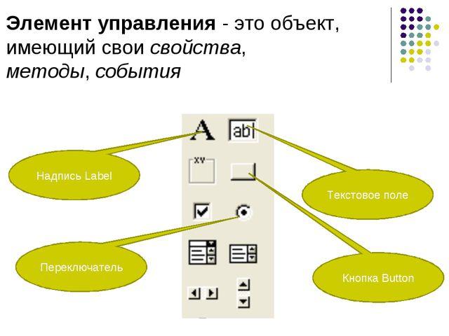 Элемент управления- это объект, имеющий своисвойства, методы,события Надпи...