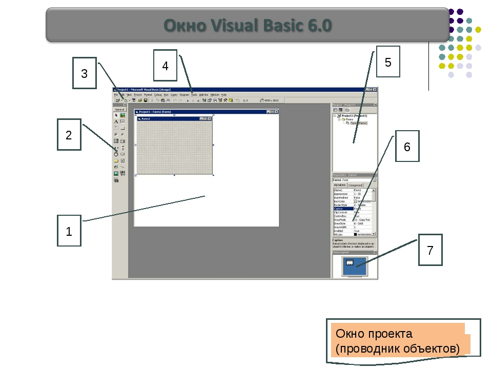 7 6 5 4 3 2 1 Главное меню Панель инструментов Окно свойств Окно макета формы...