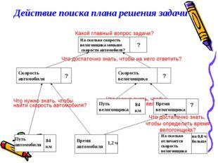 Действие поиска плана решения задачи Какой главный вопрос задачи? На сколько
