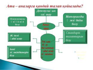 Олқылық -тарын білу Уақыт бөлу бағыттау қадағалау көмектесу Стандарт талапта