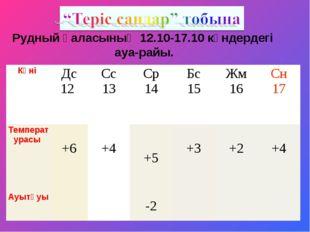 Рудный қаласының 12.10-17.10 күндердегі ауа-райы. Күні Дс 12Сс 13Ср 14Бс