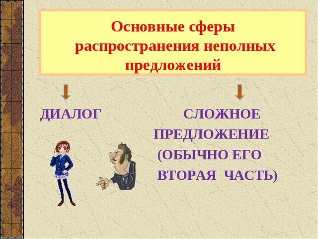 Основные сферы распространения неполных предложений ДИАЛОГ СЛОЖНОЕ ПРЕДЛОЖЕНИ...