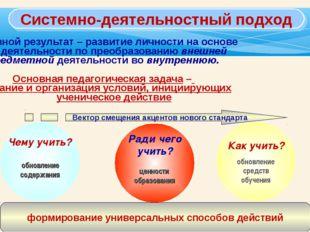 Основной результат – развитие личности на основе деятельности по преобразован