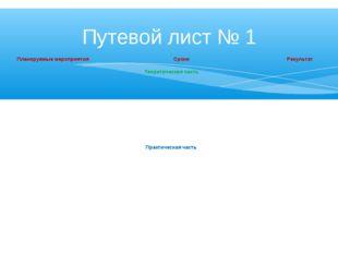 Путевой лист № 1 Планируемые мероприятияСрокиРезультат Теоритическая часть