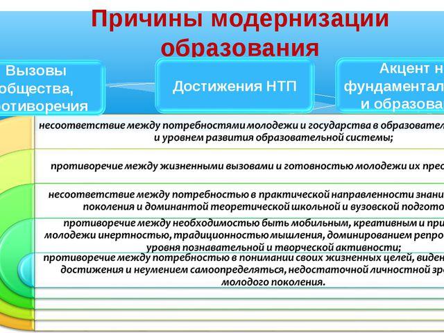 Причины модернизации образования