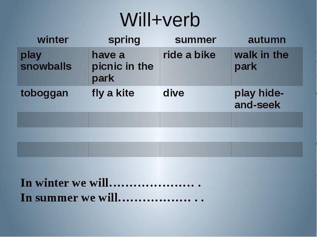 Will+verb In winter we will………………… . In summer we will……………… . . winter sprin...