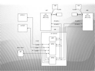 БУ-193-02 БИ: ВС3741 (ВС3742) CAN6 RS-485-1 RS-485-2 SP27, SP28 ЦМК МПК1 МПК