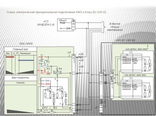 Схема электрическая принципиальная подключения КМЭ к блоку БУ-193-02 А15 (МПК