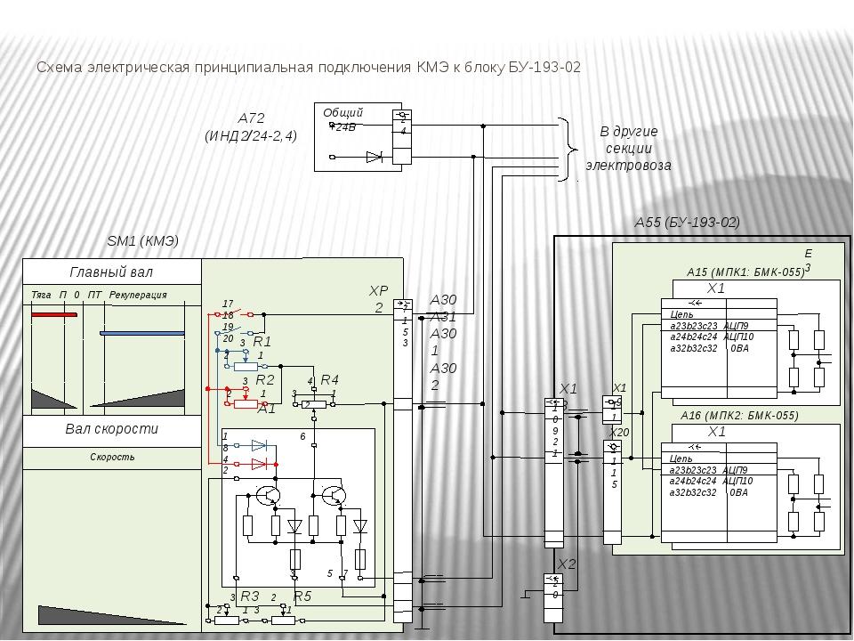 Схема электрическая принципиальная подключения КМЭ к блоку БУ-193-02 А15 (МПК...