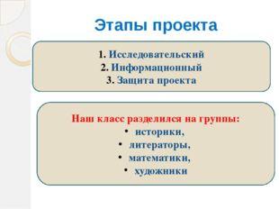 Исследовательский Информационный Защита проекта Этапы проекта Наш класс разде