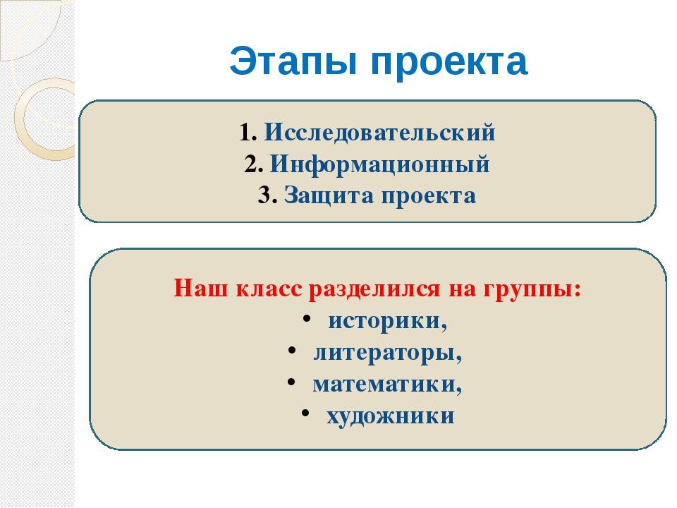 Исследовательский Информационный Защита проекта Этапы проекта Наш класс разде...