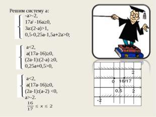 Решим систему а: -а>-2, 17а2 -16а≥0, 3а:(2-а)>1, 0,5-0,25а-1,5а+2а>0;