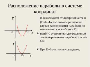 Расположение параболы в системе координат В зависимости от дискриминанта D