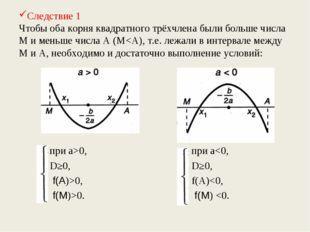 Следствие 1 Чтобы оба корня квадратного трёхчлена были больше числа М и меньш