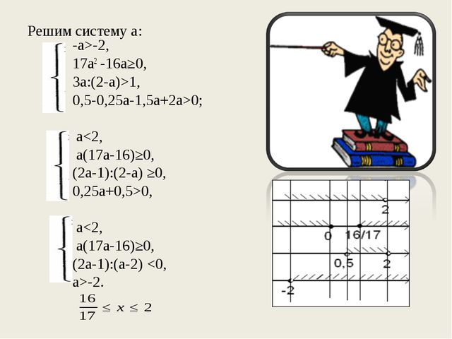 Решим систему а: -а>-2, 17а2 -16а≥0, 3а:(2-а)>1, 0,5-0,25а-1,5а+2а>0;...