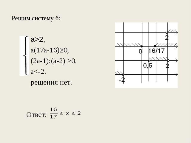 Решим систему б: а>2, а(17а-16)≥0, (2а-1):(а-2) >0, а