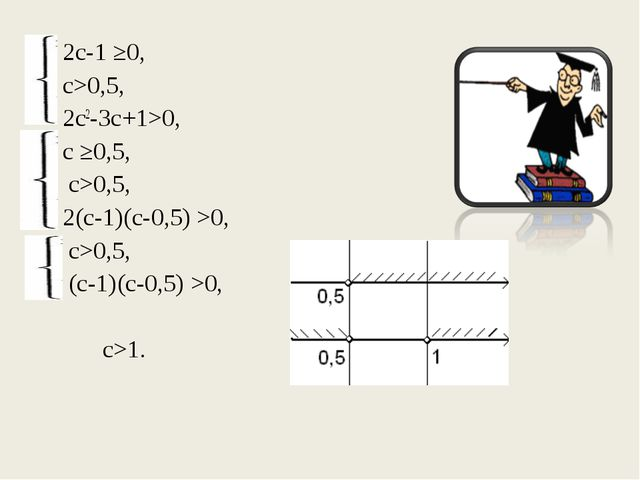 2с-1 ≥0, с>0,5, 2с2-3с+1>0, с ≥0,5,  с>0,5, 2(с-1)(с-0,5) >0,  с>0,5,...