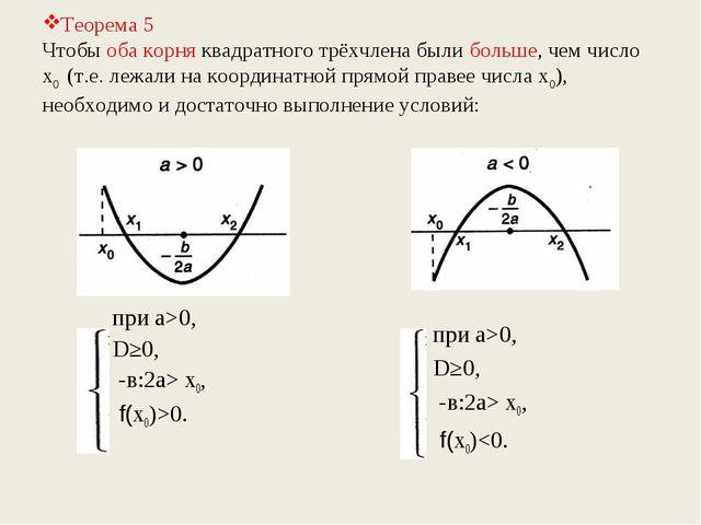 Теорема 5 Чтобы оба корня квадратного трёхчлена были больше, чем число х0 (т....