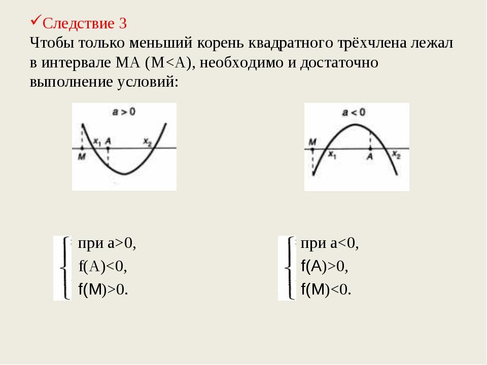 Следствие 3 Чтобы только меньший корень квадратного трёхчлена лежал в интерва...