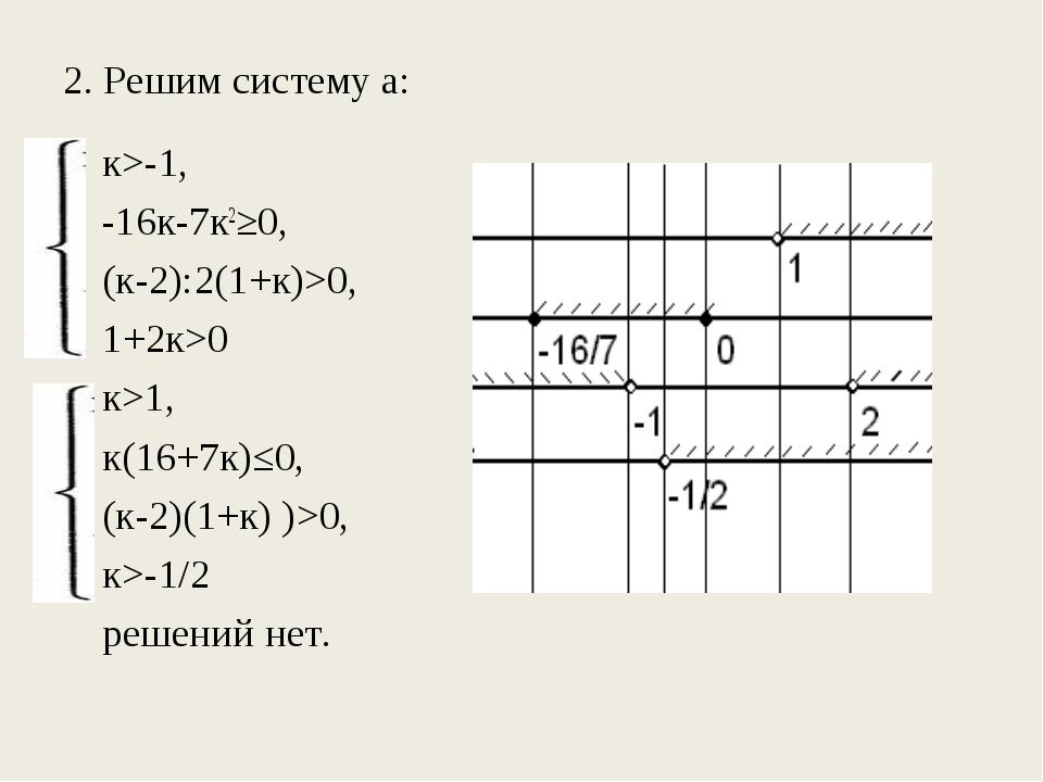 2. Решим систему а: к>-1, -16к-7к2≥0, (к-2):2(1+к)>0, 1+2к>0 к>1, к(16+...