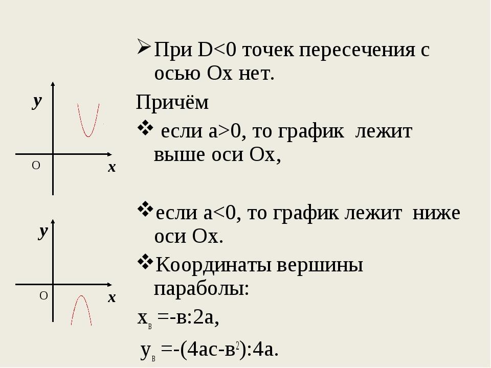 При D0, то график лежит выше оси Ох,  если a