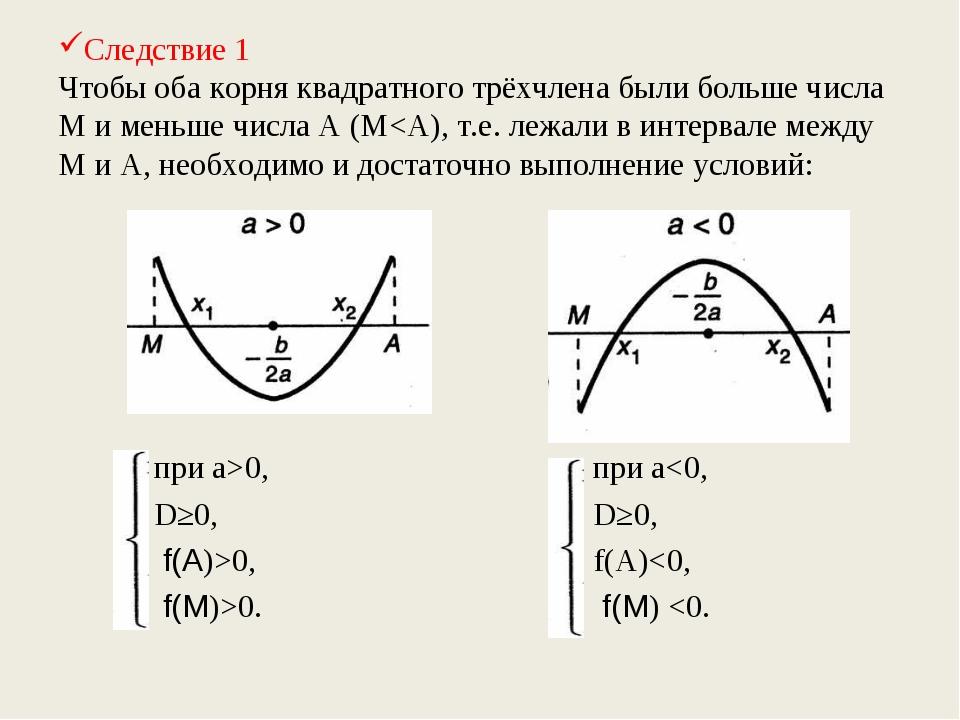 Следствие 1 Чтобы оба корня квадратного трёхчлена были больше числа М и меньш...