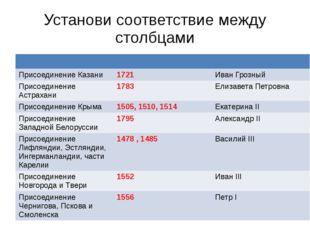 Установи соответствие между столбцами Присоединение Казани 1721 Иван Грозный