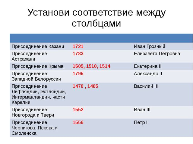 Установи соответствие между столбцами Присоединение Казани 1721 Иван Грозный...