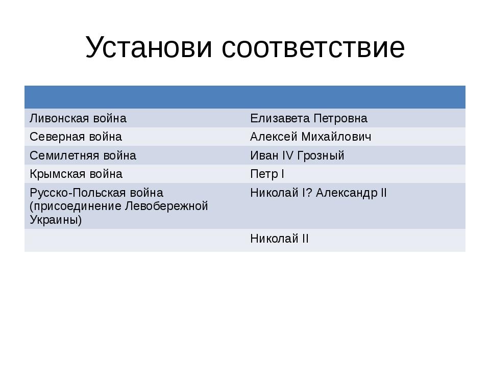 Установи соответствие Ливонская война ЕлизаветаПетровна Северная война Алексе...