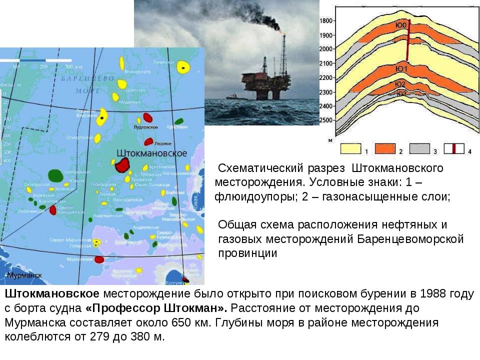 Штокмановское месторождение было открыто при поисковом бурении в 1988году с бор