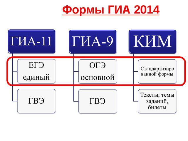 Формы ГИА 2014