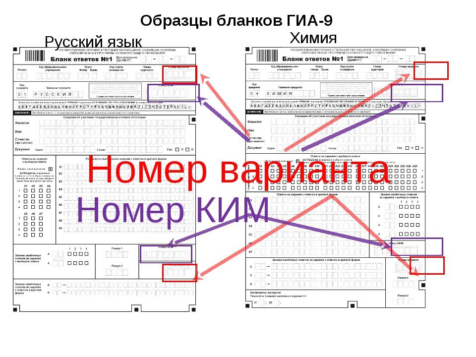 Номер варианта Русский язык Химия Номер КИМ Образцы бланков ГИА-9