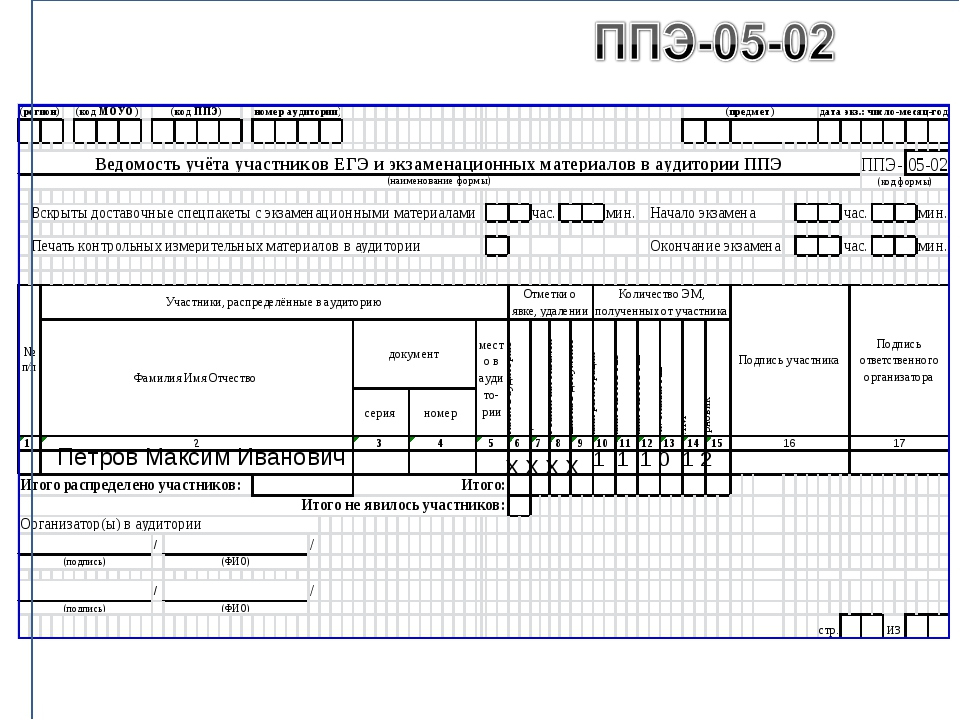 Петров Максим Иванович Х Х Х Х 1 1 1 0 1 2