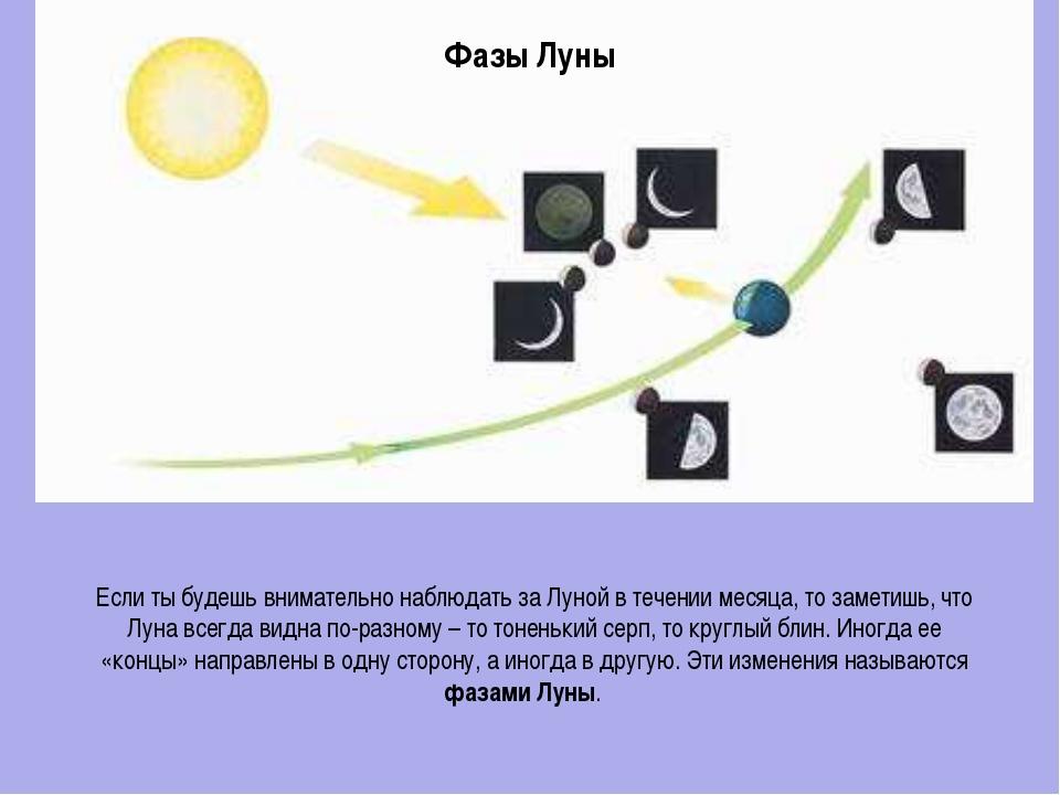 Фазы Луны Если ты будешь внимательно наблюдать за Луной в течении месяца, то...