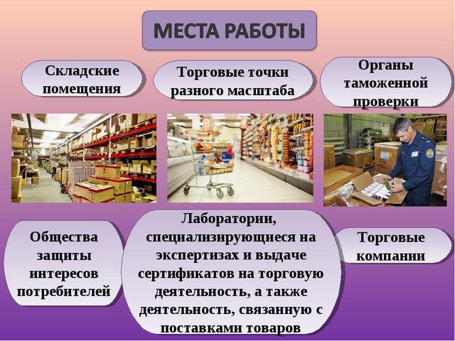 Торговые компании Органы таможенной проверки Общества защиты интересов потреб...