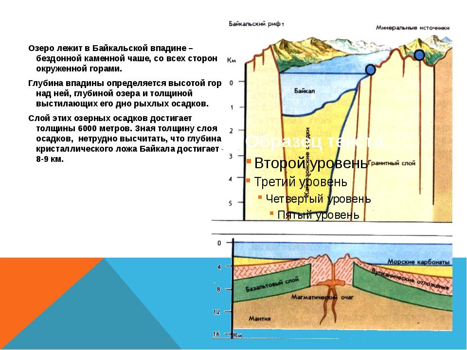 Озеро лежит в Байкальской впадине – бездонной каменной чаше, со всех сторон...