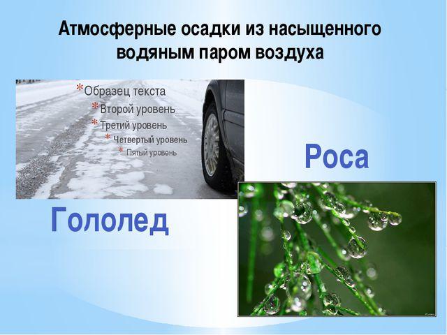 Атмосферные осадки из насыщенного водяным паром воздуха Гололед Роса