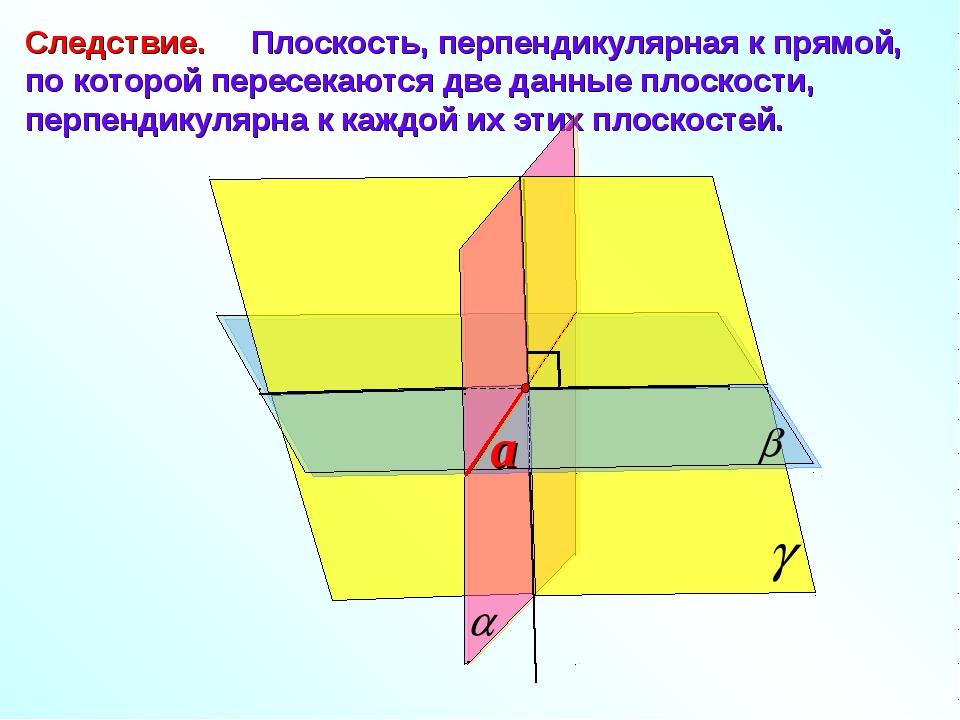 Следствие. Плоскость, перпендикулярная к прямой, по которой пересекаются две...