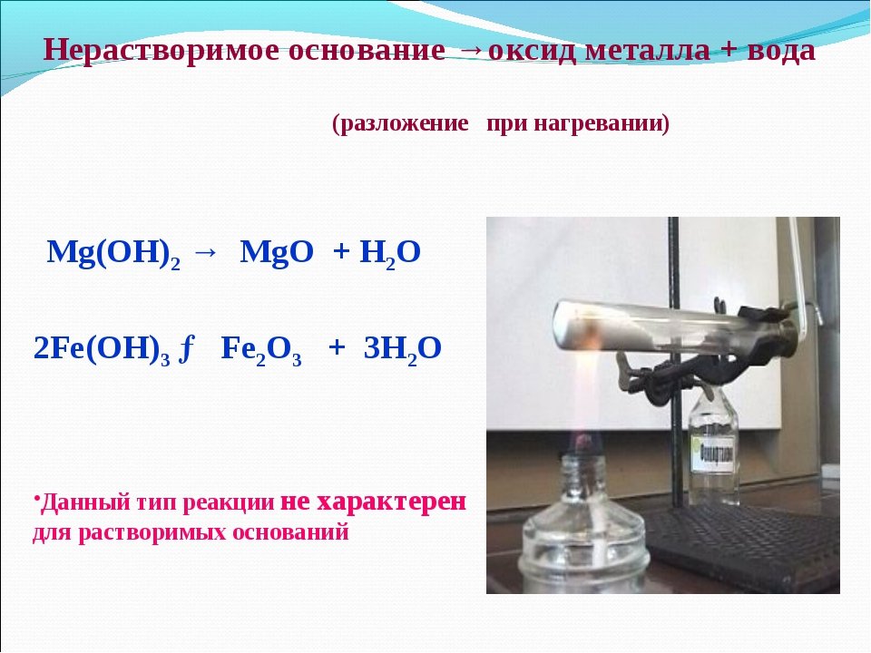 Нерастворимое основание →оксид металла + вода (разложение при нагревании) Mg...
